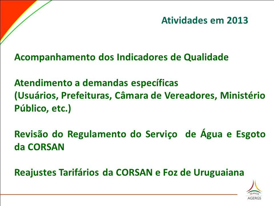 Acompanhamento dos Indicadores de Qualidade Atendimento a demandas específicas (Usuários, Prefeituras, Câmara de Vereadores, Ministério Público, etc.)