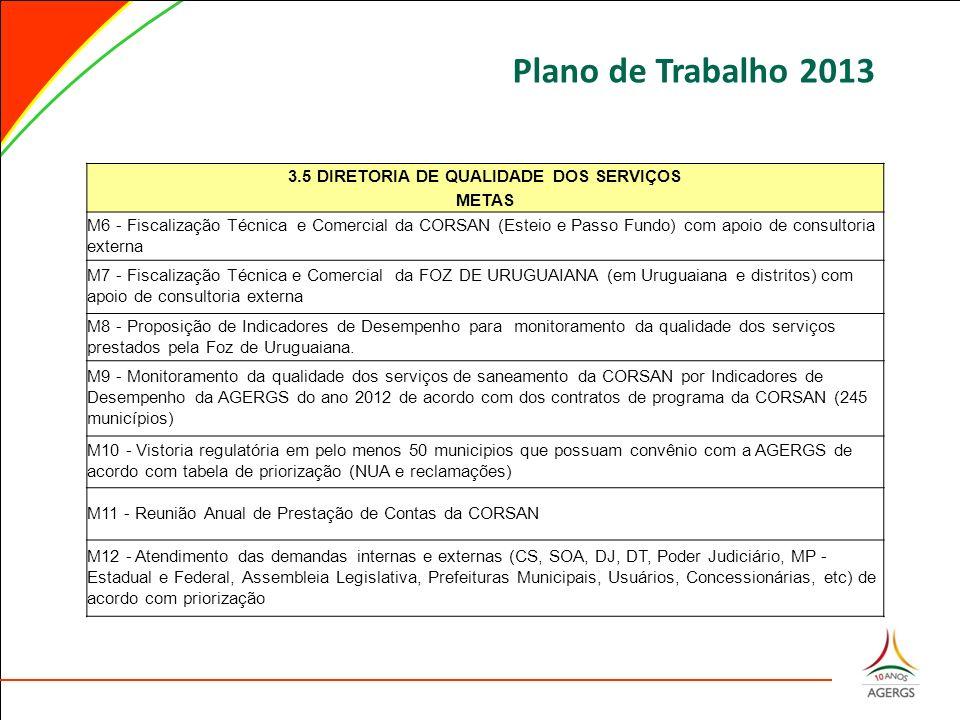 Plano de Trabalho 2013 3.5 DIRETORIA DE QUALIDADE DOS SERVIÇOS METAS M6 - Fiscalização Técnica e Comercial da CORSAN (Esteio e Passo Fundo) com apoio