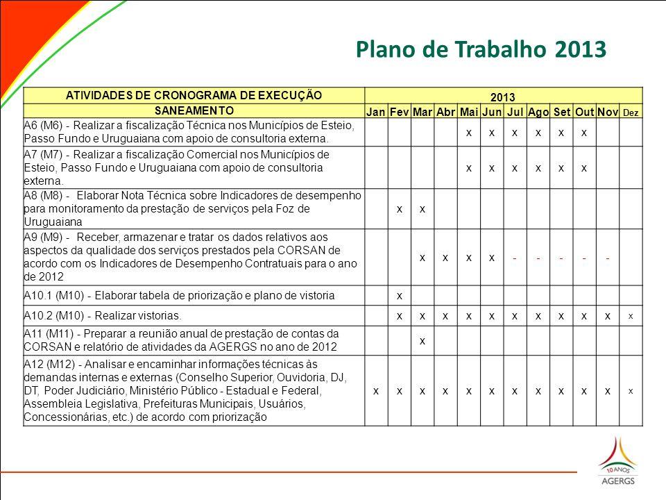 Plano de Trabalho 2013 ATIVIDADES DE CRONOGRAMA DE EXECUÇÃO 2013 SANEAMENTO JanFevMarAbrMaiJunJulAgoSetOutNov Dez A6 (M6) - Realizar a fiscalização Té