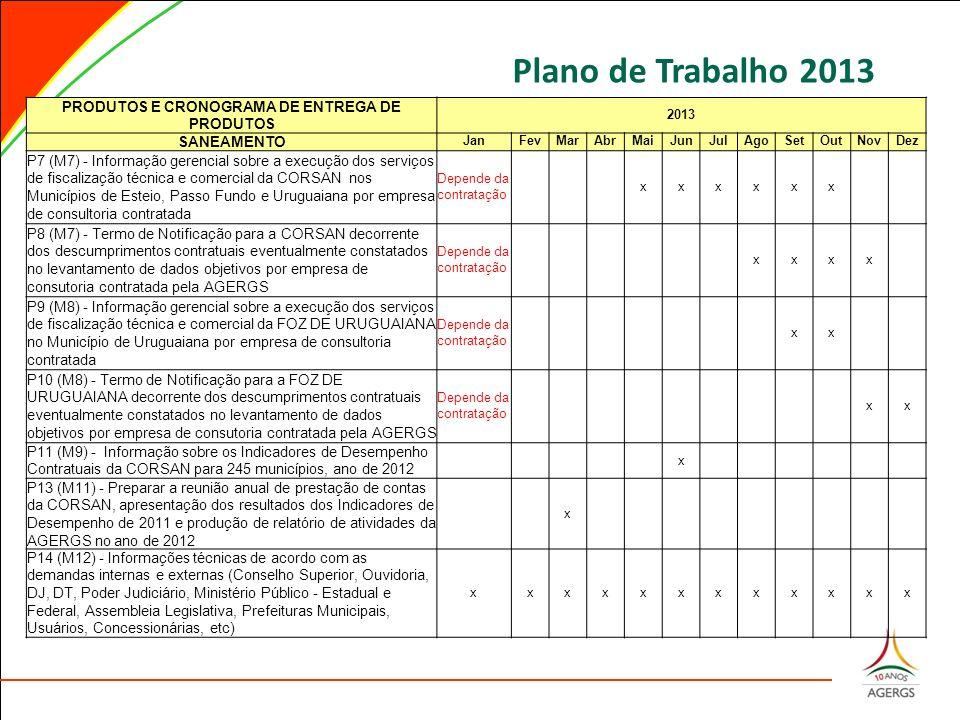 Plano de Trabalho 2013 PRODUTOS E CRONOGRAMA DE ENTREGA DE PRODUTOS 2013 SANEAMENTO JanFevMarAbrMaiJunJulAgoSetOutNovDez P7 (M7) - Informação gerencia