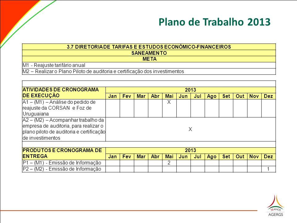 Plano de Trabalho 2013 3.7 DIRETORIA DE TARIFAS E ESTUDOS ECONÔMICO-FINANCEIROS SANEAMENTO META M1 - Reajuste tarifário anual M2 – Realizar o Plano Pi