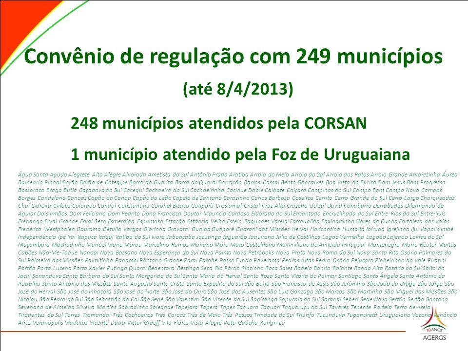 Convênio de regulação com 249 municípios (até 8/4/2013) 248 municípios atendidos pela CORSAN 1 município atendido pela Foz de Uruguaiana Água Santa Ag