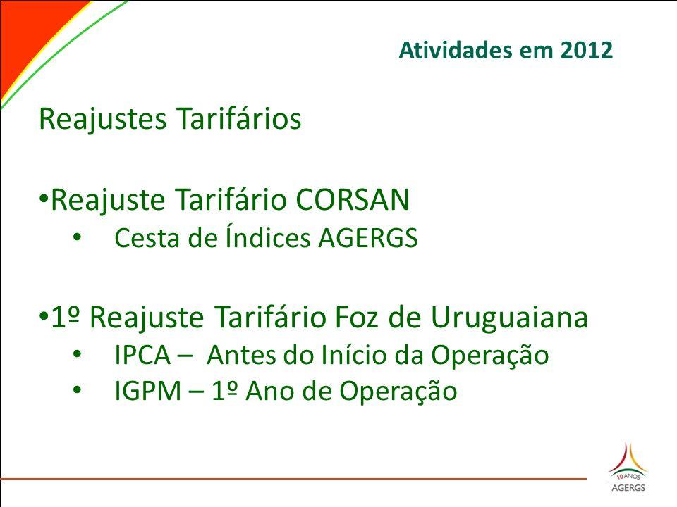 Reajustes Tarifários Reajuste Tarifário CORSAN Cesta de Índices AGERGS 1º Reajuste Tarifário Foz de Uruguaiana IPCA – Antes do Início da Operação IGPM