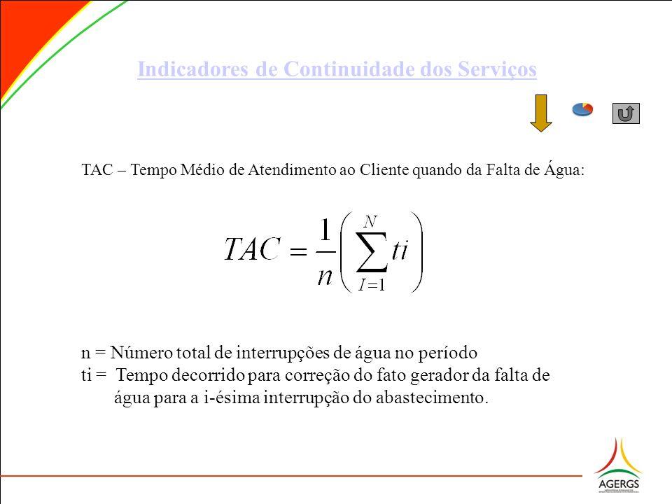 Indicadores de Continuidade dos Serviços n = Número total de interrupções de água no período ti = Tempo decorrido para correção do fato gerador da fal
