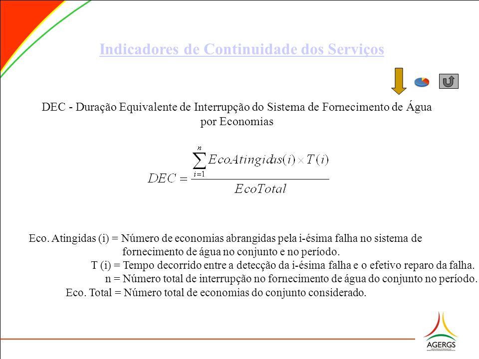 Indicadores de Continuidade dos Serviços Eco. Atingidas (i) = Número de economias abrangidas pela i-ésima falha no sistema de fornecimento de água no