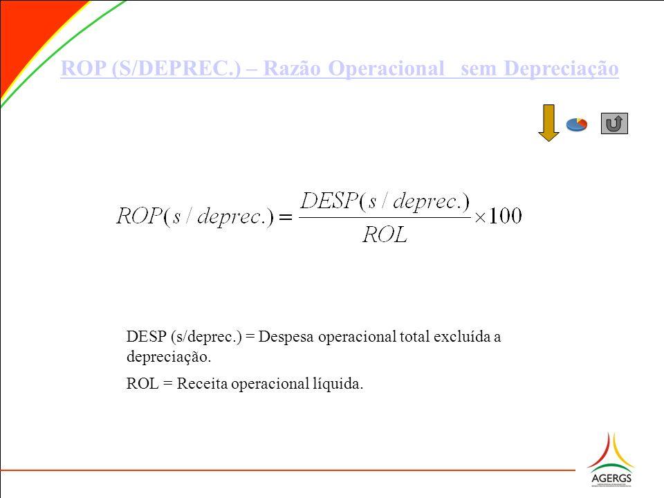 ROP (S/DEPREC.) – Razão Operacional sem Depreciação DESP (s/deprec.) = Despesa operacional total excluída a depreciação. ROL = Receita operacional líq
