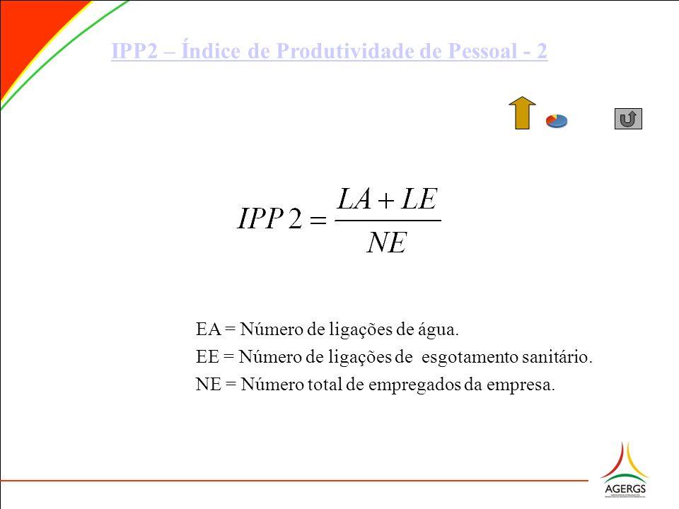 IPP2 – Índice de Produtividade de Pessoal - 2 EA = Número de ligações de água. EE = Número de ligações de esgotamento sanitário. NE = Número total de