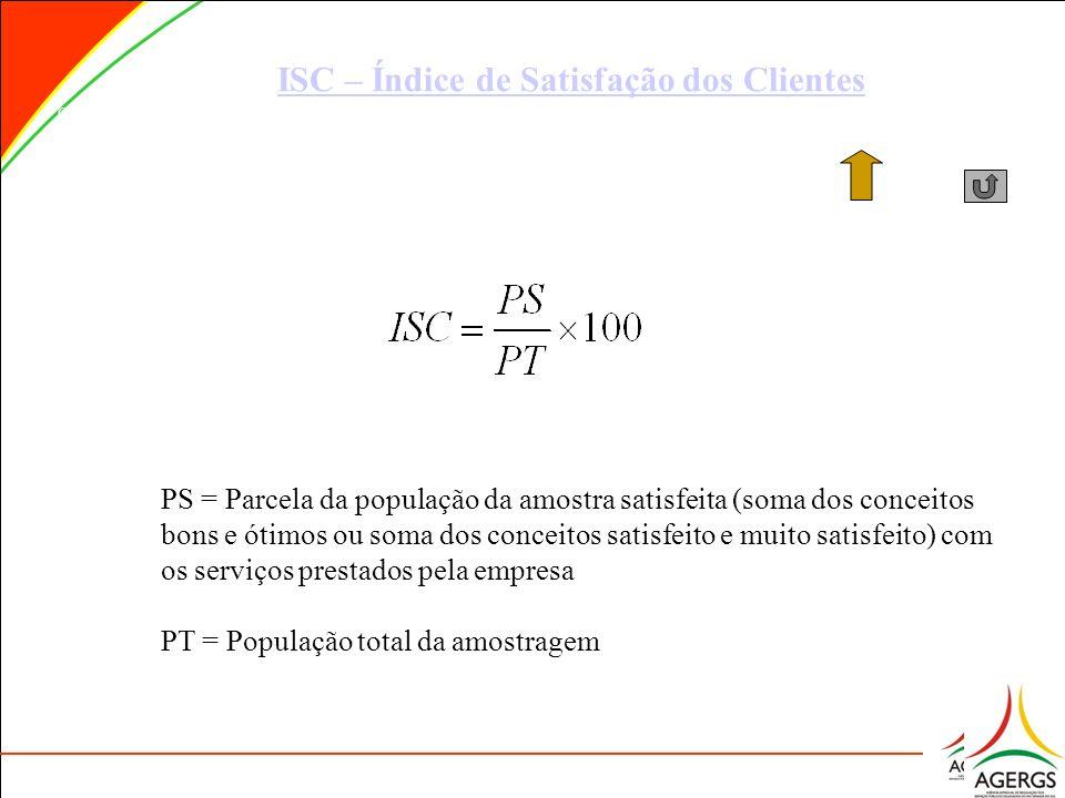 ISC – Índice de Satisfação dos Clientes Onde: PS = Parcela da popula ç ão da amostra satisfeita (soma dos conceitos bons e ó timos ou soma dos conceit