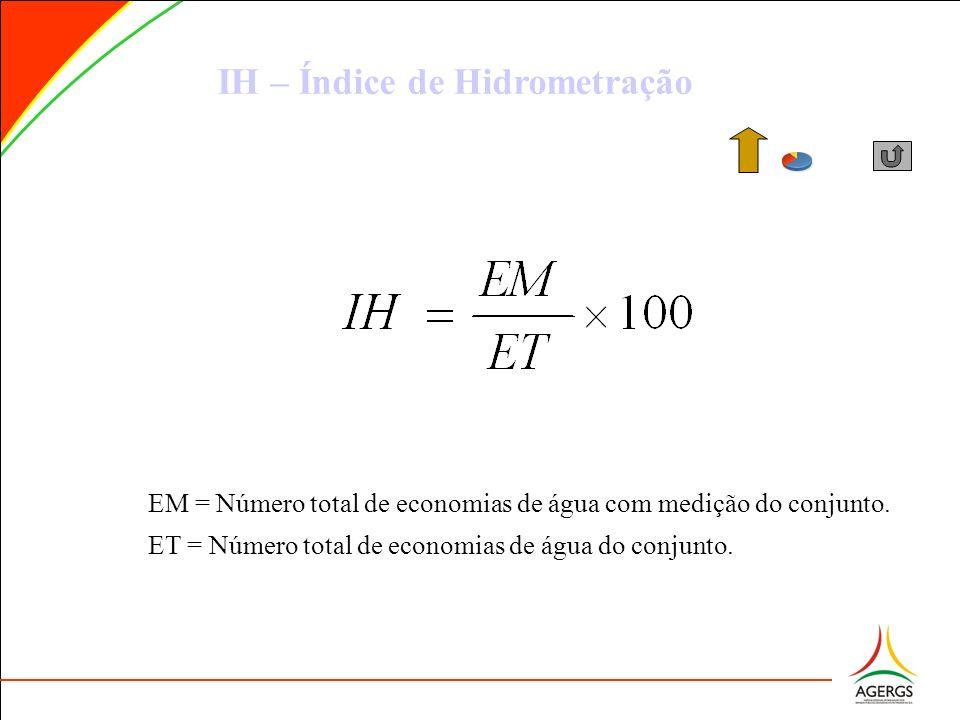 IH – Índice de Hidrometração EM = Número total de economias de água com medição do conjunto. ET = Número total de economias de água do conjunto.
