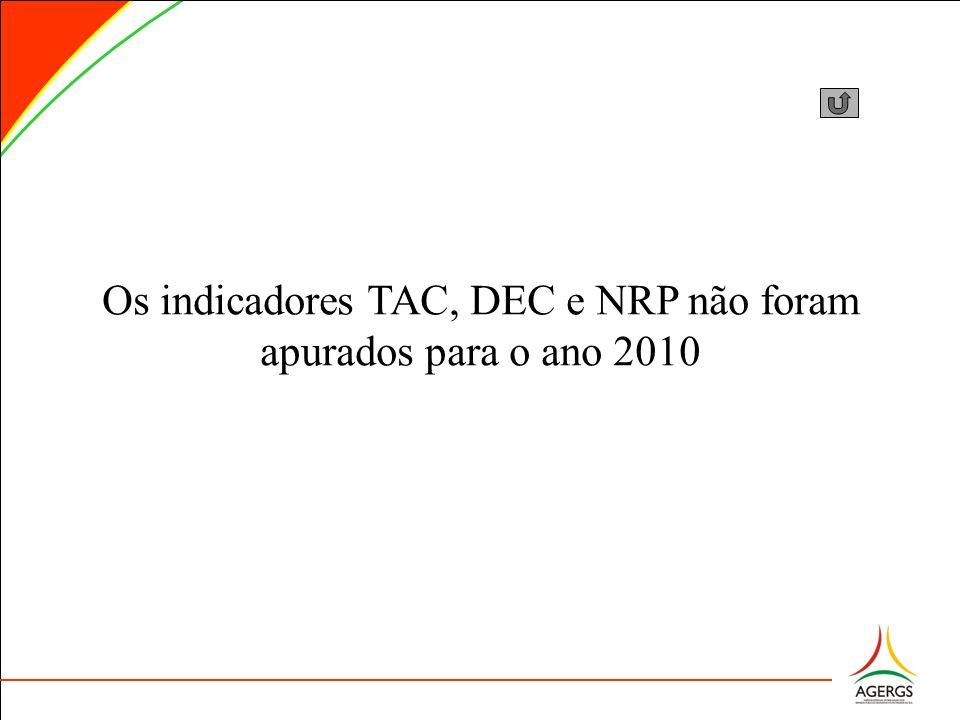 Os indicadores TAC, DEC e NRP não foram apurados para o ano 2010