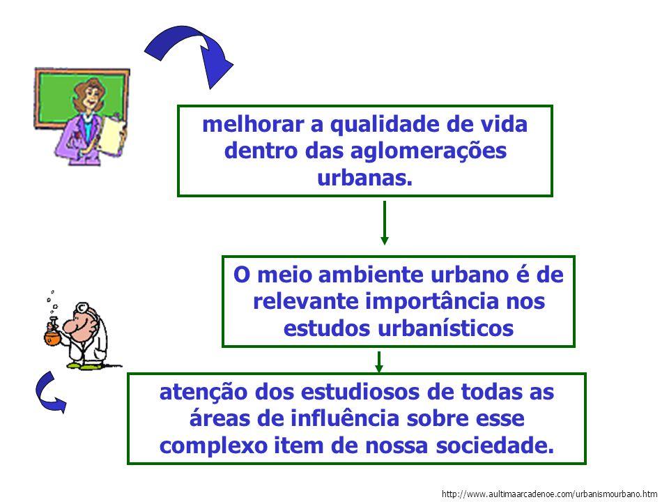 melhorar a qualidade de vida dentro das aglomerações urbanas. O meio ambiente urbano é de relevante importância nos estudos urbanísticos atenção dos e