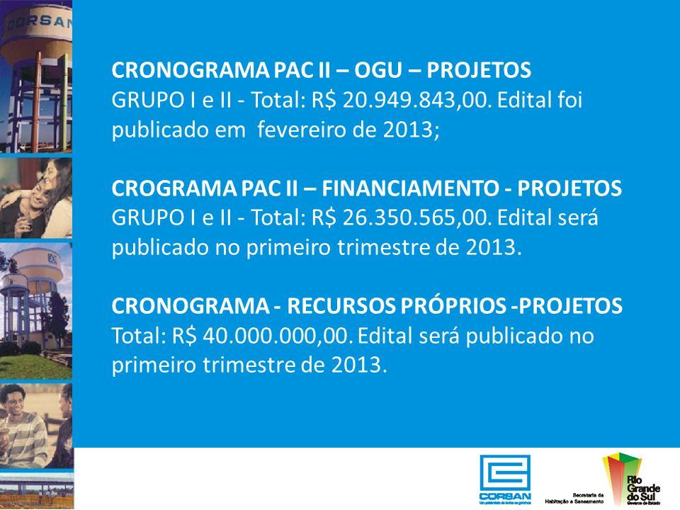 CRONOGRAMA PAC II – OGU – PROJETOS GRUPO I e II - Total: R$ 20.949.843,00. Edital foi publicado em fevereiro de 2013; CROGRAMA PAC II – FINANCIAMENTO