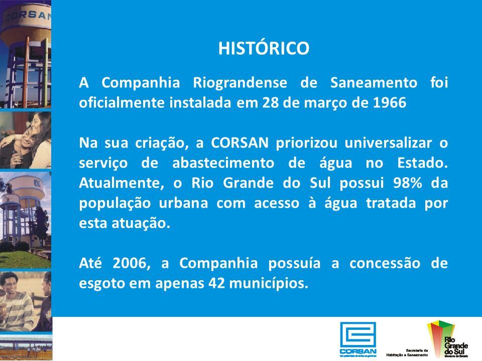 HISTÓRICO A Companhia Riograndense de Saneamento foi oficialmente instalada em 28 de março de 1966 Na sua criação, a CORSAN priorizou universalizar o