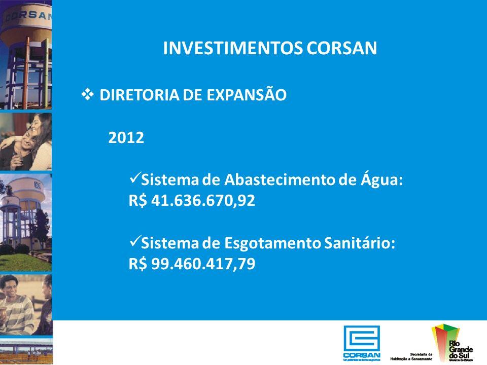 DIRETORIA DE EXPANSÃO 2012 Sistema de Abastecimento de Água: R$ 41.636.670,92 Sistema de Esgotamento Sanitário: R$ 99.460.417,79