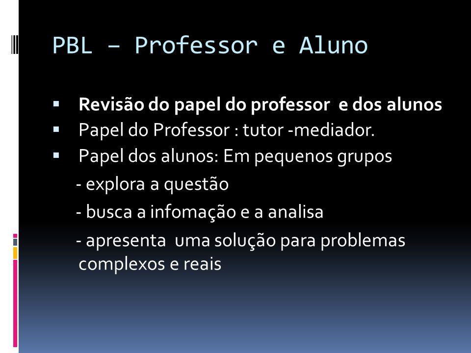 PBL – Professor e Aluno Revisão do papel do professor e dos alunos Papel do Professor : tutor -mediador. Papel dos alunos: Em pequenos grupos - explor