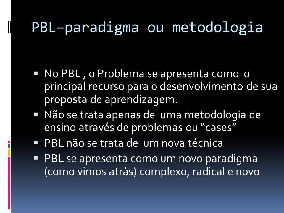 PBL–paradigma ou metodologia No PBL, o Problema se apresenta como o principal recurso para o desenvolvimento de sua proposta de aprendizagem. Não se t