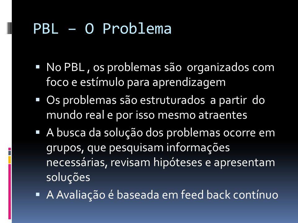 PBL – O Problema No PBL, os problemas são organizados com foco e estímulo para aprendizagem Os problemas são estruturados a partir do mundo real e por