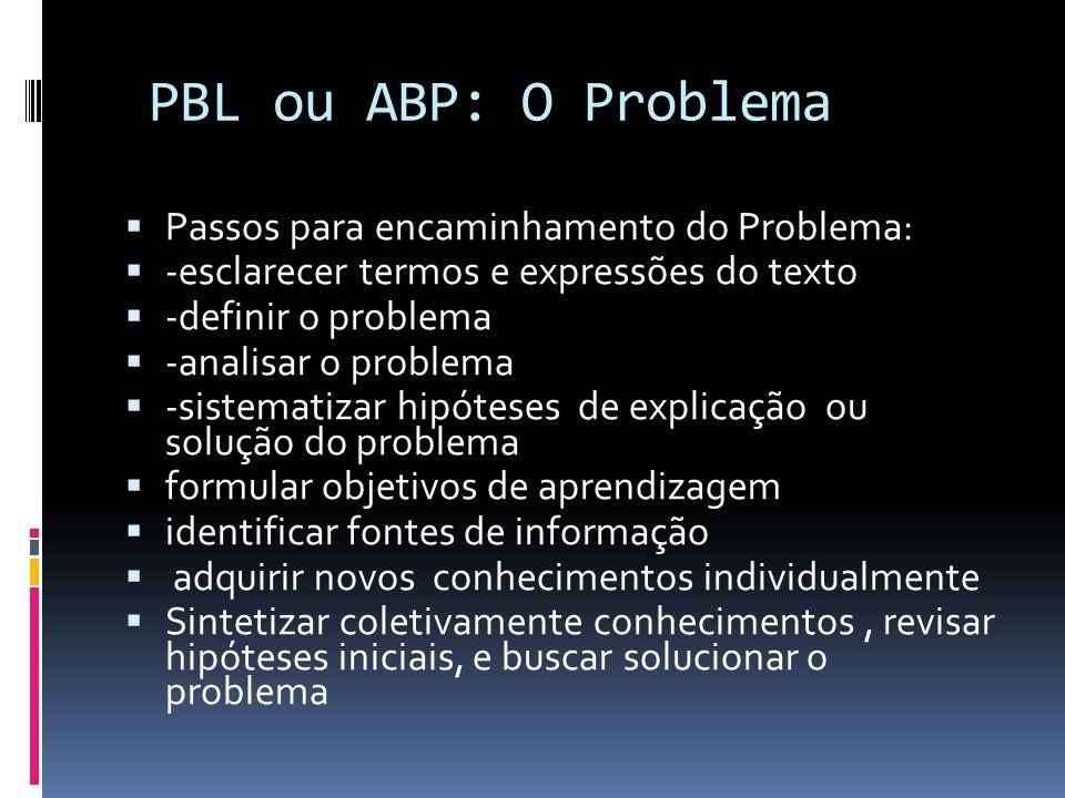 PBL ou ABP: O Problema Passos para encaminhamento do Problema: -esclarecer termos e expressões do texto -definir o problema -analisar o problema -sist