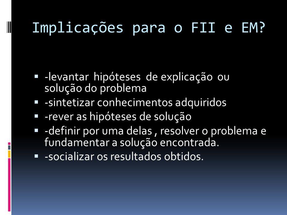 Implicações para o FII e EM? -levantar hipóteses de explicação ou solução do problema -sintetizar conhecimentos adquiridos -rever as hipóteses de solu