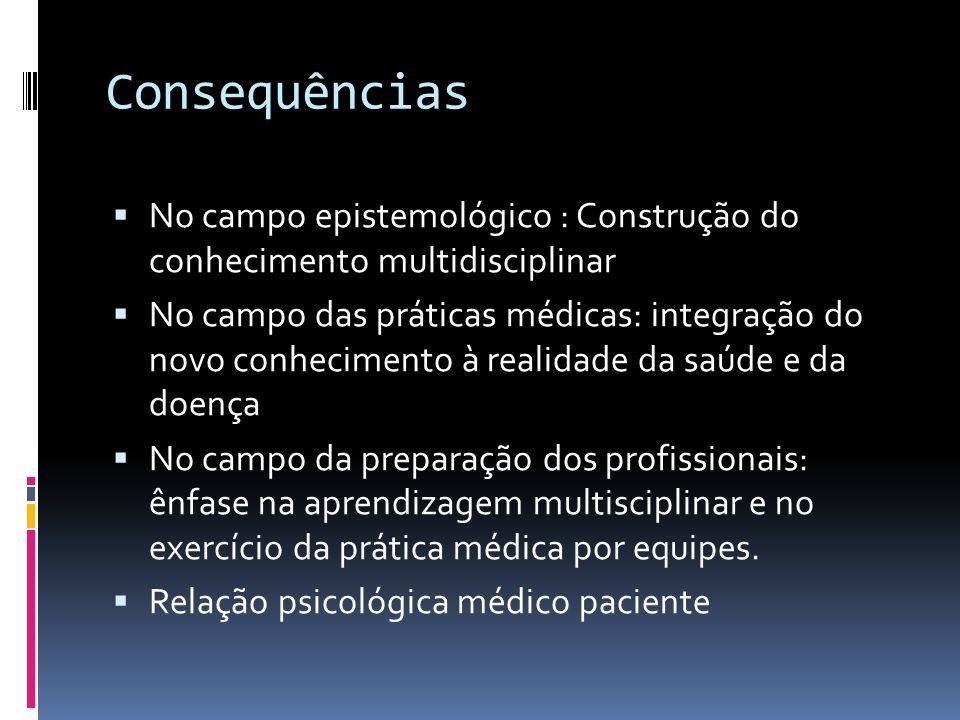 Consequências No campo epistemológico : Construção do conhecimento multidisciplinar No campo das práticas médicas: integração do novo conhecimento à r