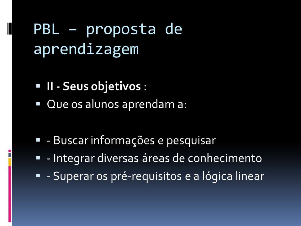 PBL – proposta de aprendizagem - Integrar teoria e prática ( realidade) na aprendizagem desde o início do curso - Aprender a trabalhar em equipe (aprendizagem colaborativa) - Levantar hipóteses, buscar soluções ou interpretações para os problemas ou fenômenos apresentados