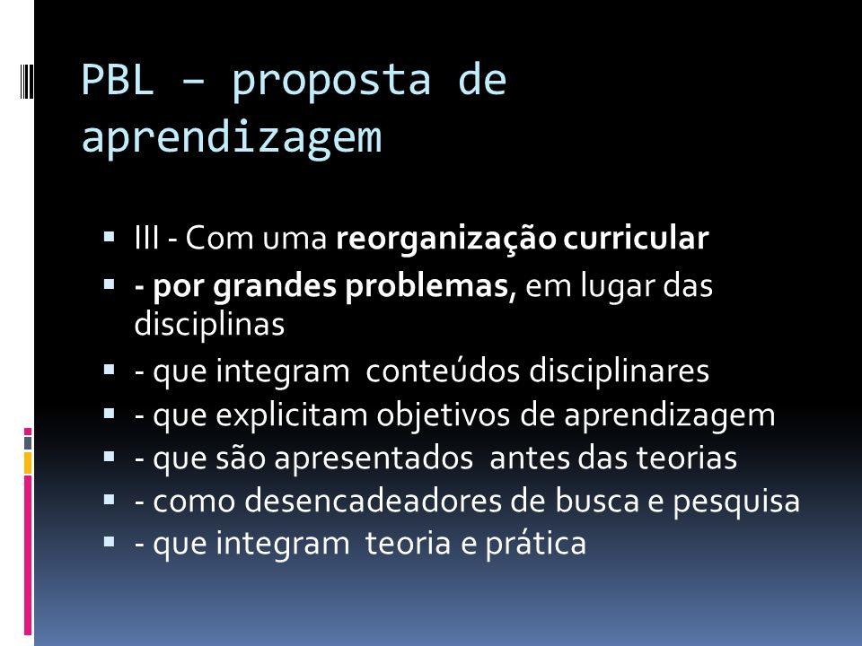 PBL–Proposta de Aprendizagem Com metodologia ativa e processo de avaliação contínua Reorganizando tempo e espaço de aprendizagem Redesenhando Papel dos professores (tutores) e dos alunos
