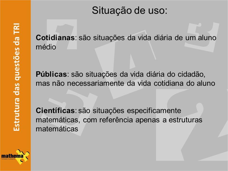 Estrutura das questões da TRI Situação de uso: Cotidianas: são situações da vida diária de um aluno médio Públicas: são situações da vida diária do ci