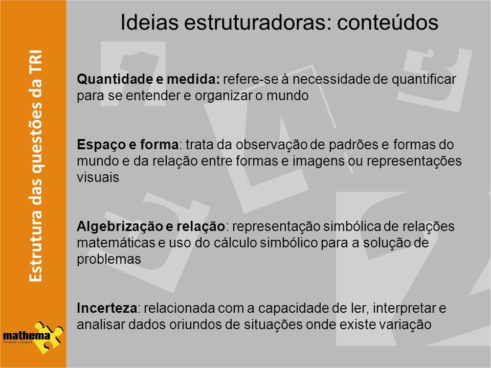 Estrutura das questões da TRI Ideias estruturadoras: conteúdos Quantidade e medida: refere-se à necessidade de quantificar para se entender e organiza