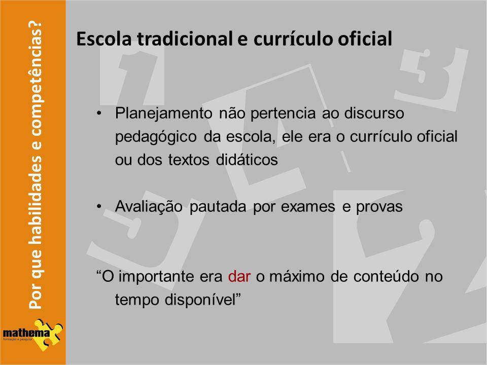 Avaliação externa da RSE - AVALIA Resultados em Matemática – distribuição percentual de alunos nos níveis NíveisJornada5o ano do EF9o ano do EF3o ano do EM Avançado 201124%9%10% 201012%7% 200910%9%7% Proficiente 201146%33%28% 201041%25%34% 200945%44%31% Básico 201125%49%46% 201037%56%47% 200935%42%45% Abaixo do Básico 20116%8%16% 201011%13%12% 200910%5%17%