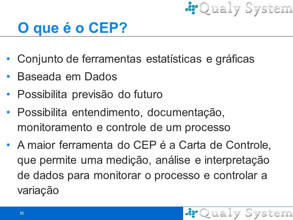 15 O que é o CEP? Conjunto de ferramentas estatísticas e gráficas Baseada em Dados Possibilita previsão do futuro Possibilita entendimento, documentaç