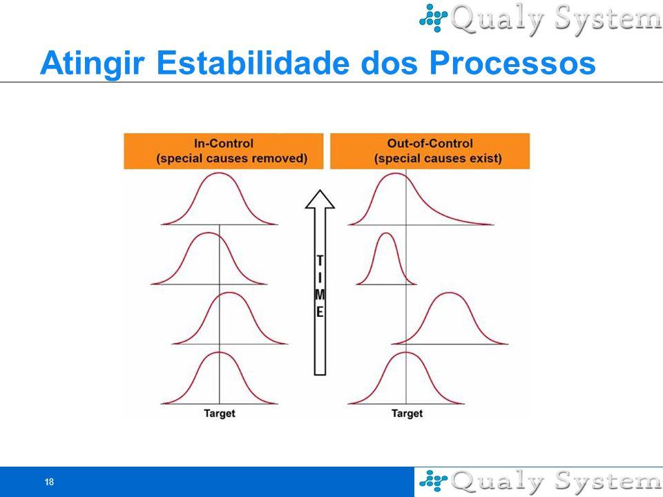 18 Atingir Estabilidade dos Processos