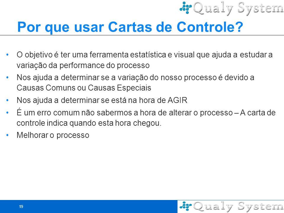 19 Por que usar Cartas de Controle? O objetivo é ter uma ferramenta estatística e visual que ajuda a estudar a variação da performance do processo Nos