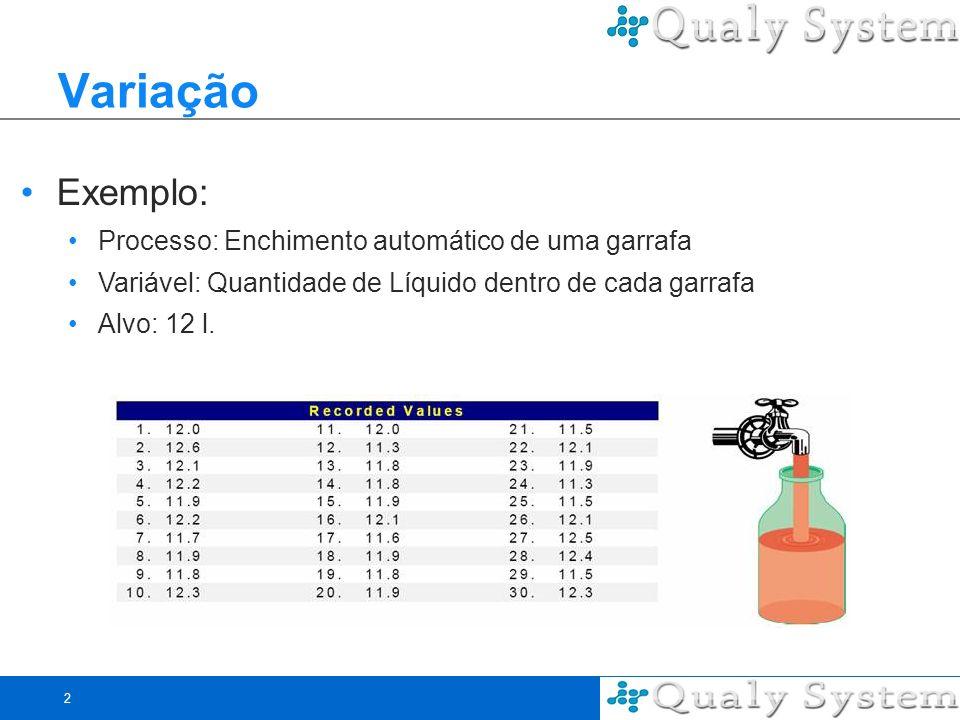 23 Carta de Controle I-MR A amostra é de 1 peça (Exemplo: 1 a cada 10) Nos permite verificar a diferença da variação de curto prazo com a variação de longo prazo Os dados devem estar em ordem cronológica