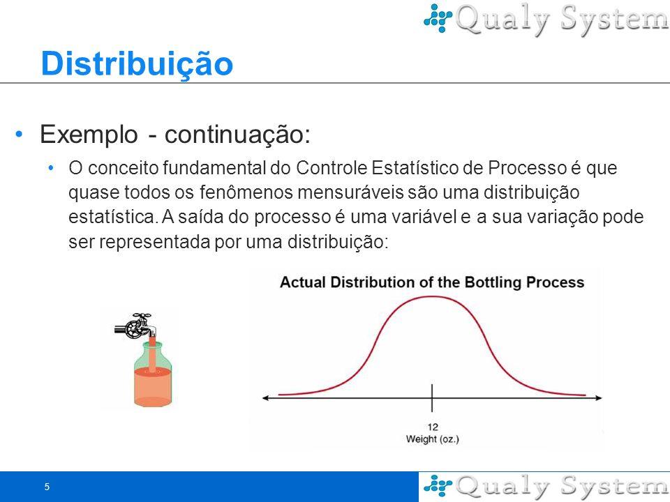 5 Distribuição Exemplo - continuação: O conceito fundamental do Controle Estatístico de Processo é que quase todos os fenômenos mensuráveis são uma di