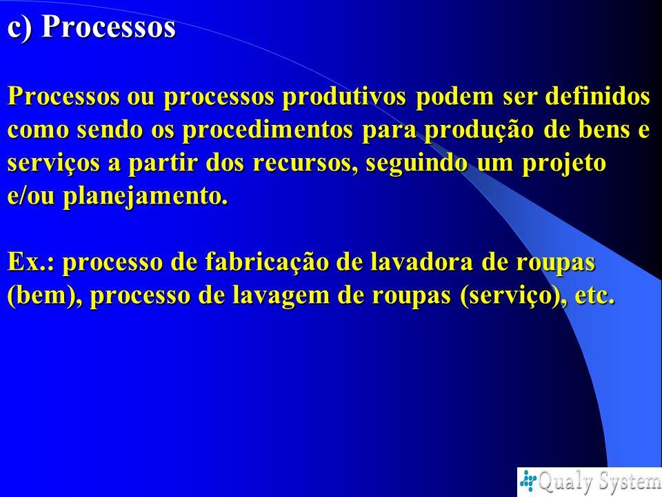 c) Processos Processos ou processos produtivos podem ser definidos como sendo os procedimentos para produção de bens e serviços a partir dos recursos,