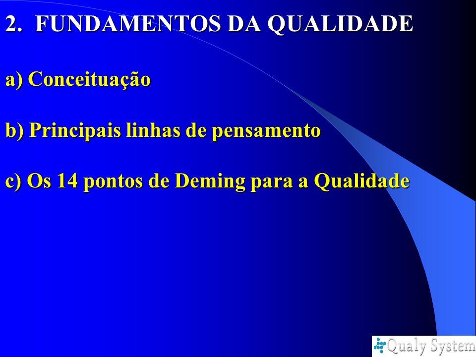 2. FUNDAMENTOS DA QUALIDADE a) Conceituação b) Principais linhas de pensamento c) Os 14 pontos de Deming para a Qualidade