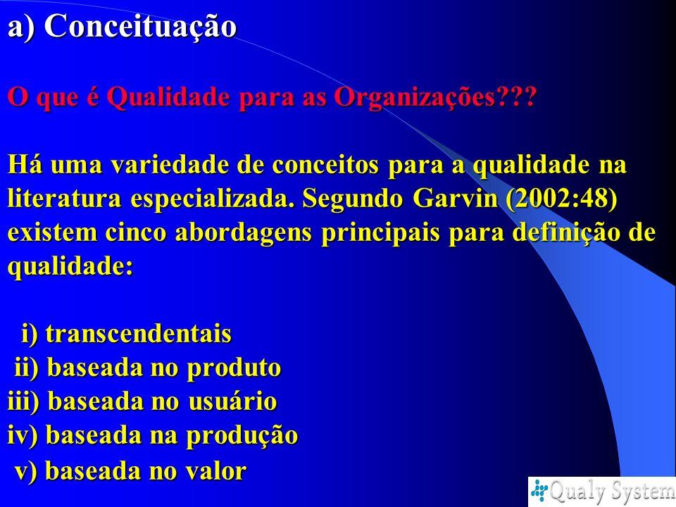 a) Conceituação O que é Qualidade para as Organizações??? Há uma variedade de conceitos para a qualidade na literatura especializada. Segundo Garvin (