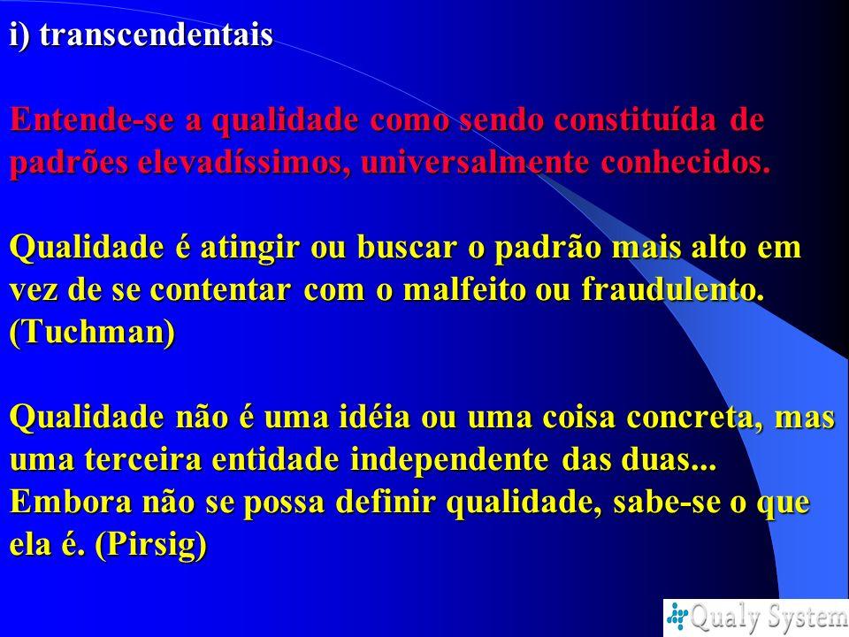 i) transcendentais Entende-se a qualidade como sendo constituída de padrões elevadíssimos, universalmente conhecidos. Qualidade é atingir ou buscar o