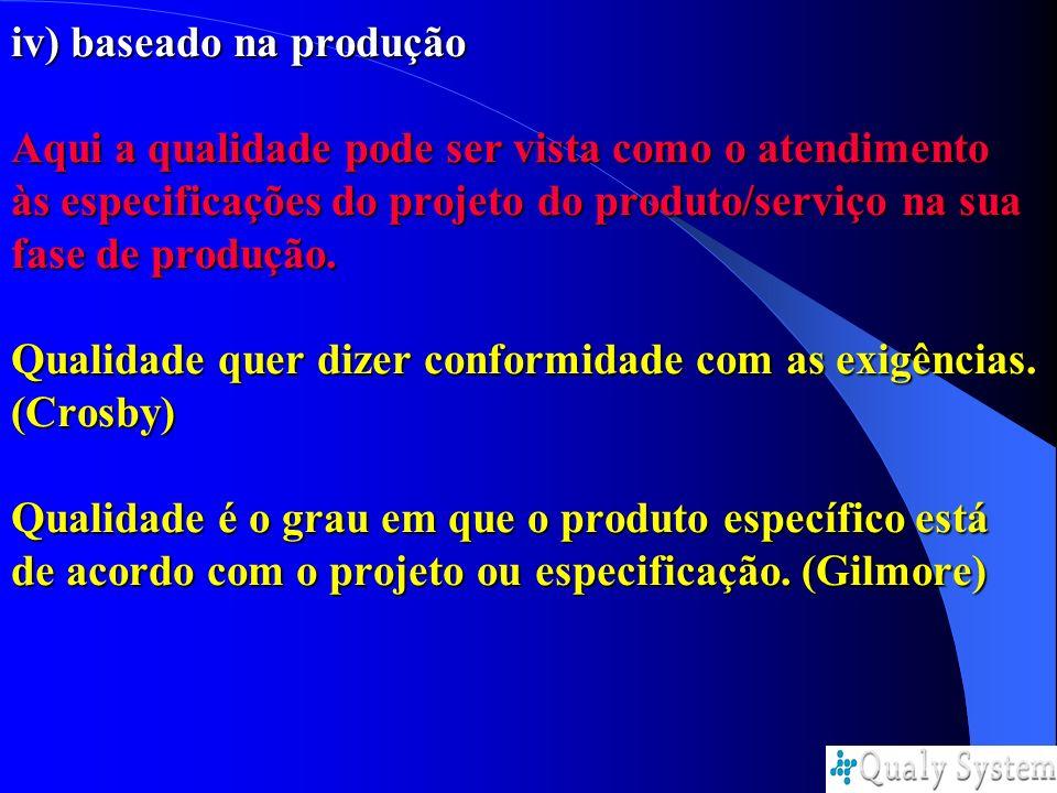 iv) baseado na produção Aqui a qualidade pode ser vista como o atendimento às especificações do projeto do produto/serviço na sua fase de produção. Qu