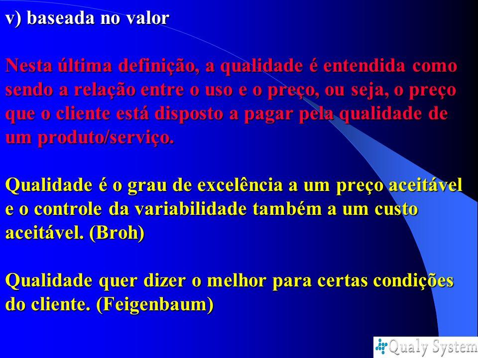 v) baseada no valor Nesta última definição, a qualidade é entendida como sendo a relação entre o uso e o preço, ou seja, o preço que o cliente está di