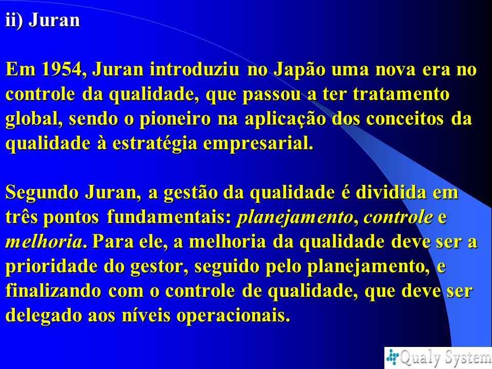 ii) Juran Em 1954, Juran introduziu no Japão uma nova era no controle da qualidade, que passou a ter tratamento global, sendo o pioneiro na aplicação