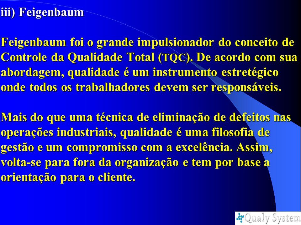 iii) Feigenbaum Feigenbaum foi o grande impulsionador do conceito de Controle da Qualidade Total ( TQC ). De acordo com sua abordagem, qualidade é um