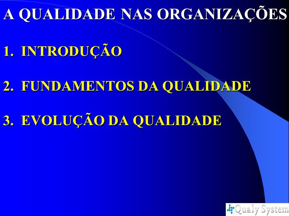 A QUALIDADE NAS ORGANIZAÇÕES 1. INTRODUÇÃO 2. FUNDAMENTOS DA QUALIDADE 3. EVOLUÇÃO DA QUALIDADE