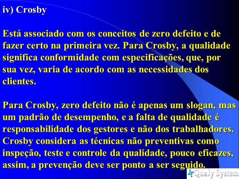 iv) Crosby Está associado com os conceitos de zero defeito e de fazer certo na primeira vez. Para Crosby, a qualidade significa conformidade com espec