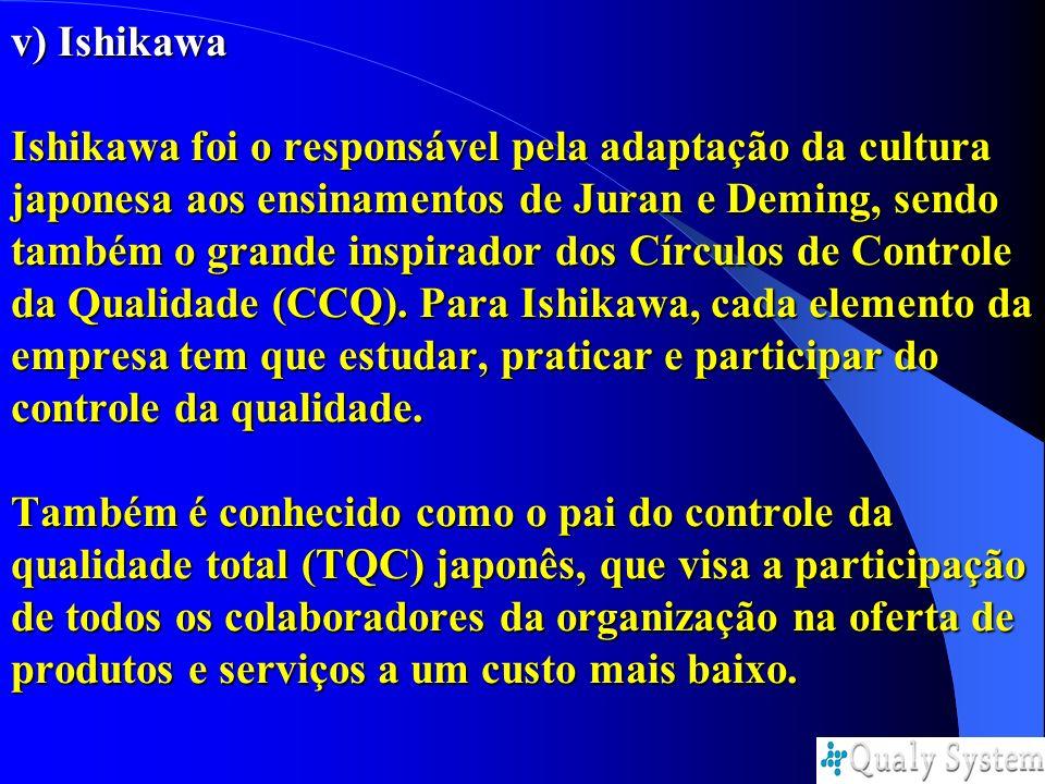 v) Ishikawa Ishikawa foi o responsável pela adaptação da cultura japonesa aos ensinamentos de Juran e Deming, sendo também o grande inspirador dos Cír