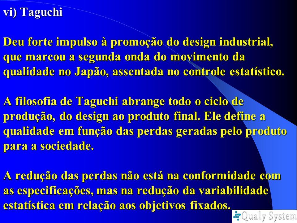 vi) Taguchi Deu forte impulso à promoção do design industrial, que marcou a segunda onda do movimento da qualidade no Japão, assentada no controle est