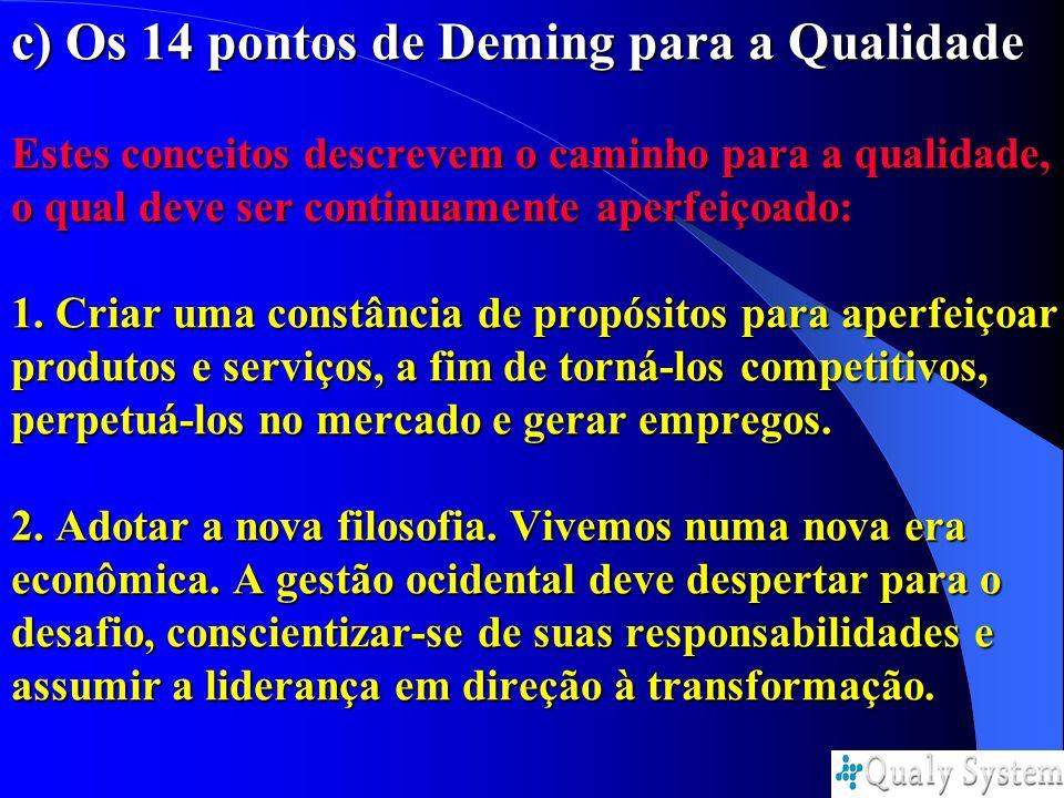c) Os 14 pontos de Deming para a Qualidade Estes conceitos descrevem o caminho para a qualidade, o qual deve ser continuamente aperfeiçoado: 1. Criar