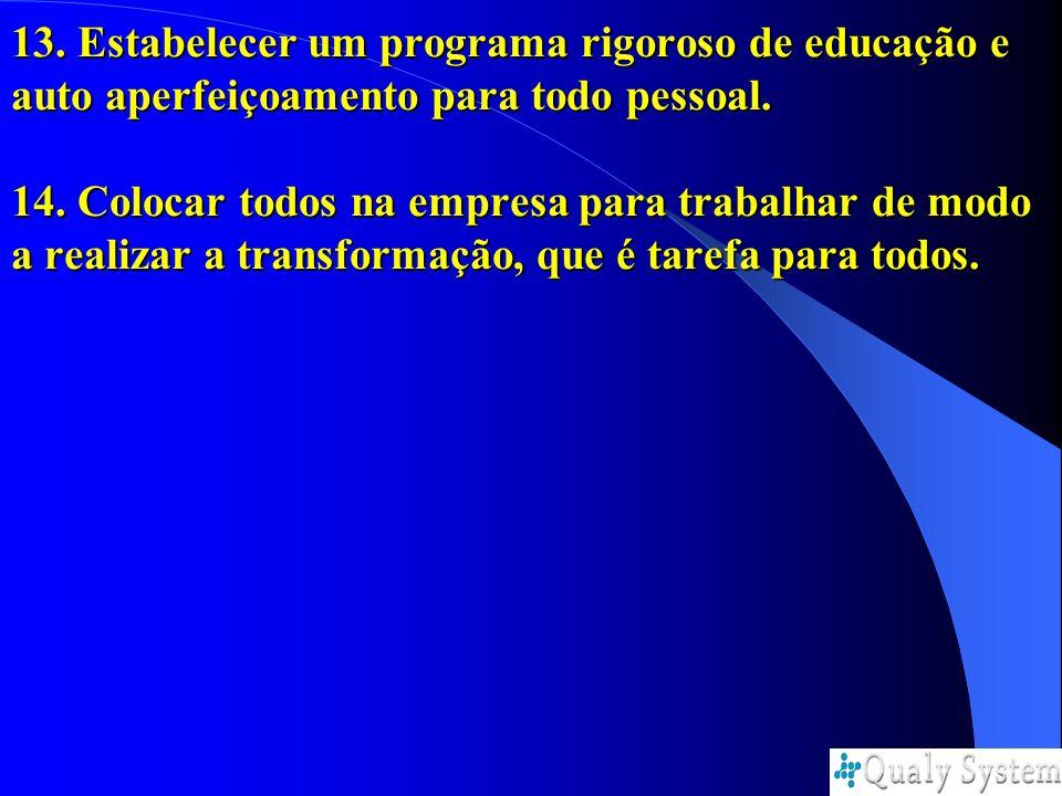 13. Estabelecer um programa rigoroso de educação e auto aperfeiçoamento para todo pessoal. 14. Colocar todos na empresa para trabalhar de modo a reali