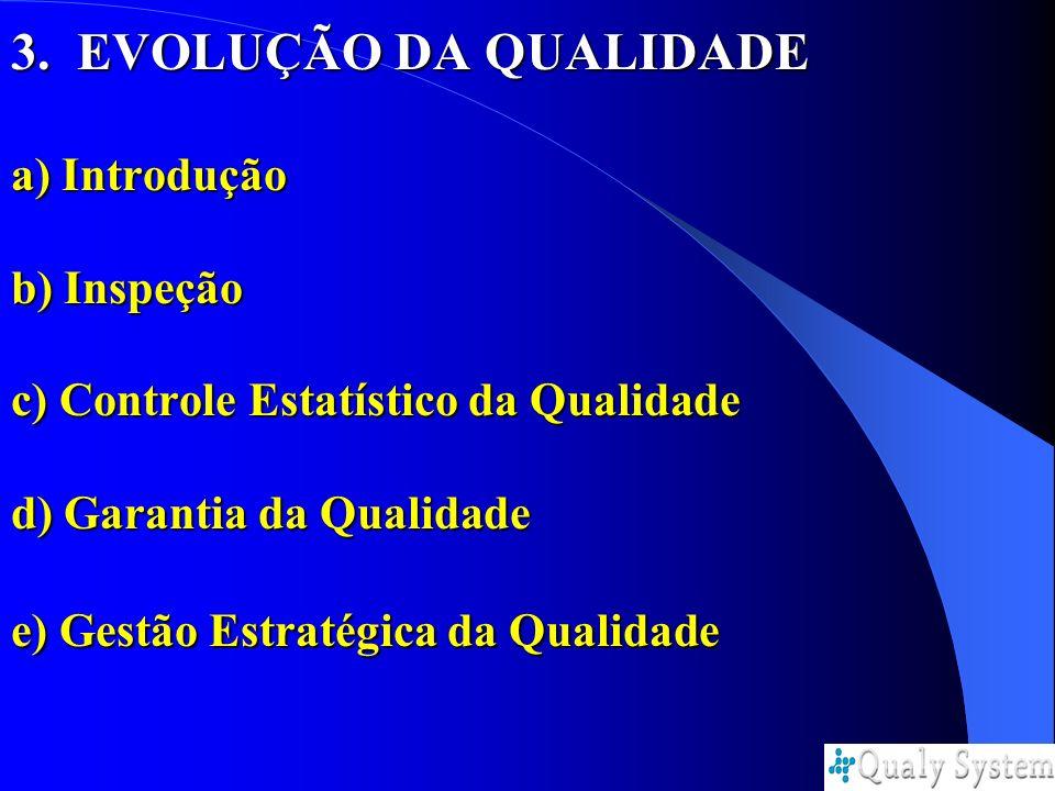 3. EVOLUÇÃO DA QUALIDADE a) Introdução b) Inspeção c) Controle Estatístico da Qualidade d) Garantia da Qualidade e) Gestão Estratégica da Qualidade