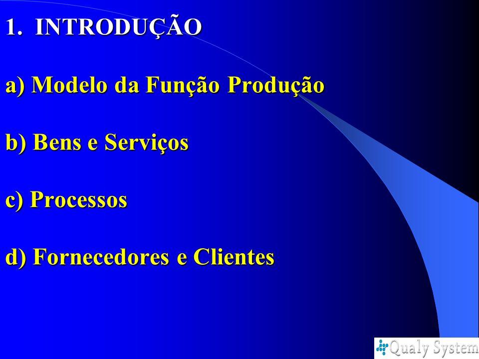 1. INTRODUÇÃO a) Modelo da Função Produção b) Bens e Serviços c) Processos d) Fornecedores e Clientes